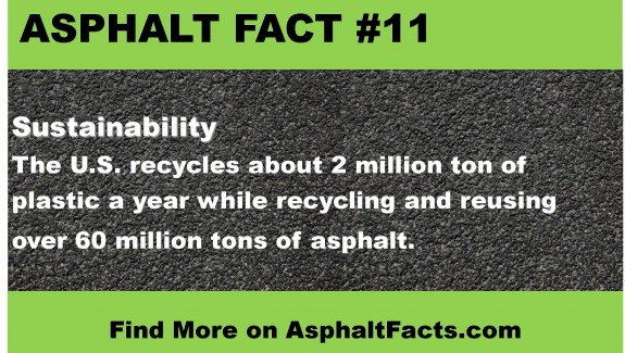 Asphalt Facts